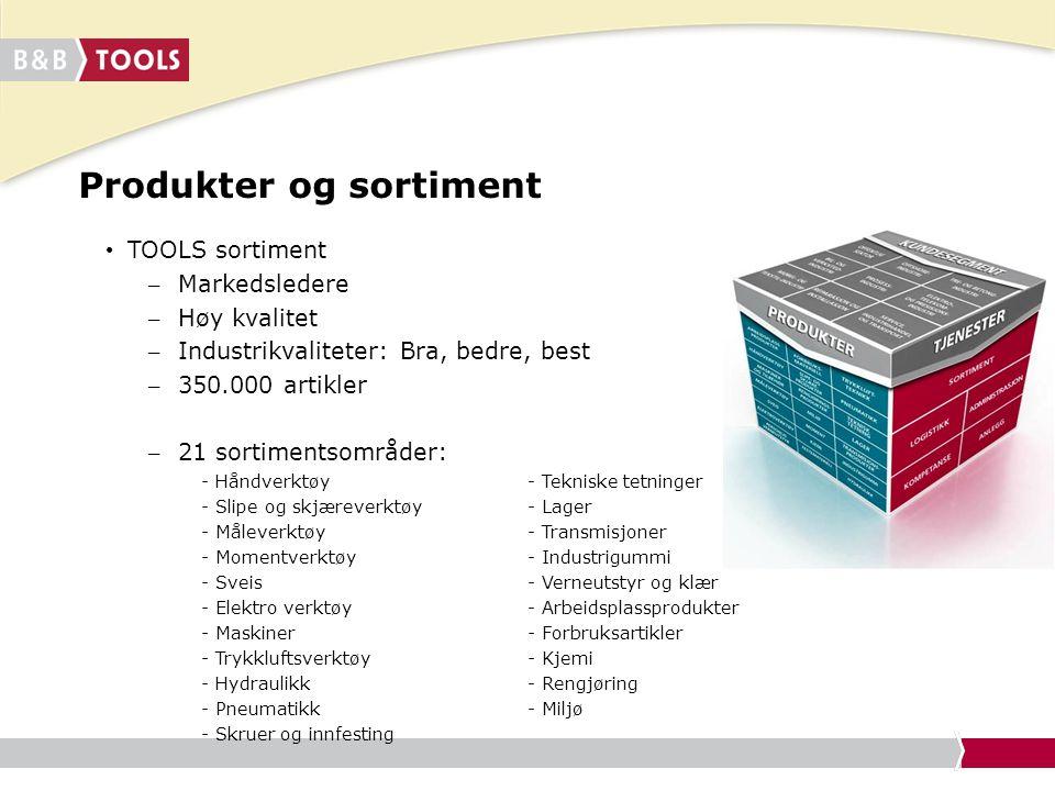 Produkter og sortiment TOOLS sortiment – Markedsledere – Høy kvalitet – Industrikvaliteter: Bra, bedre, best – 350.000 artikler – 21 sortimentsområder