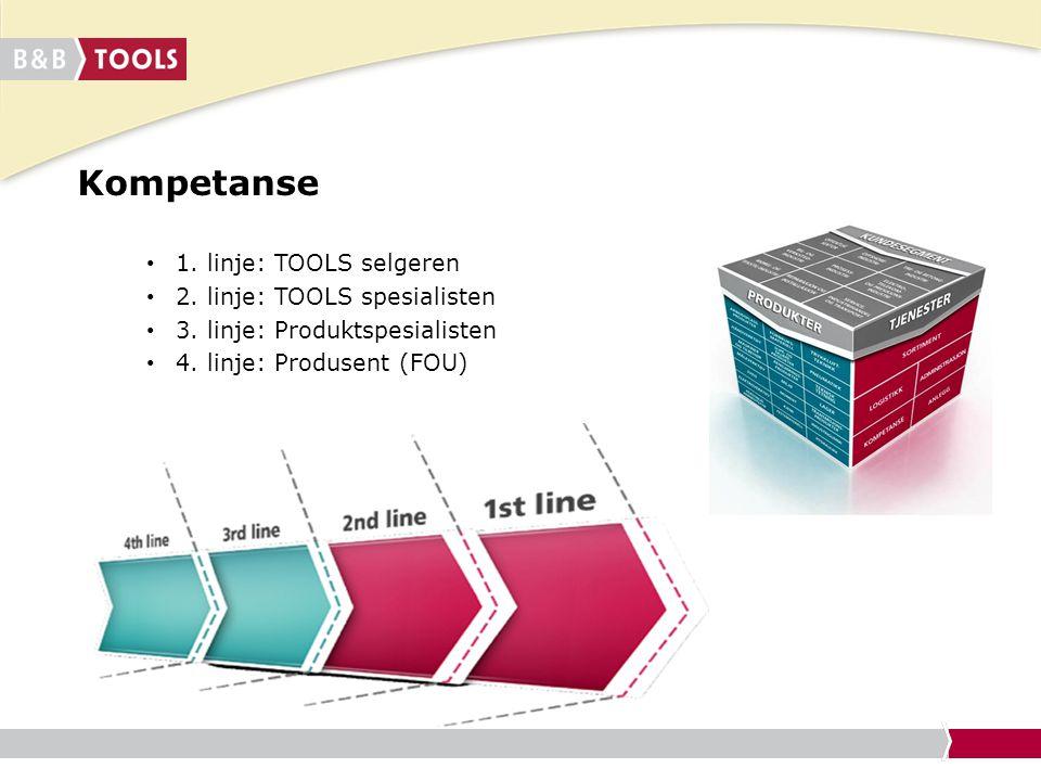 Kompetanse 1. linje: TOOLS selgeren 2. linje: TOOLS spesialisten 3. linje: Produktspesialisten 4. linje: Produsent (FOU)