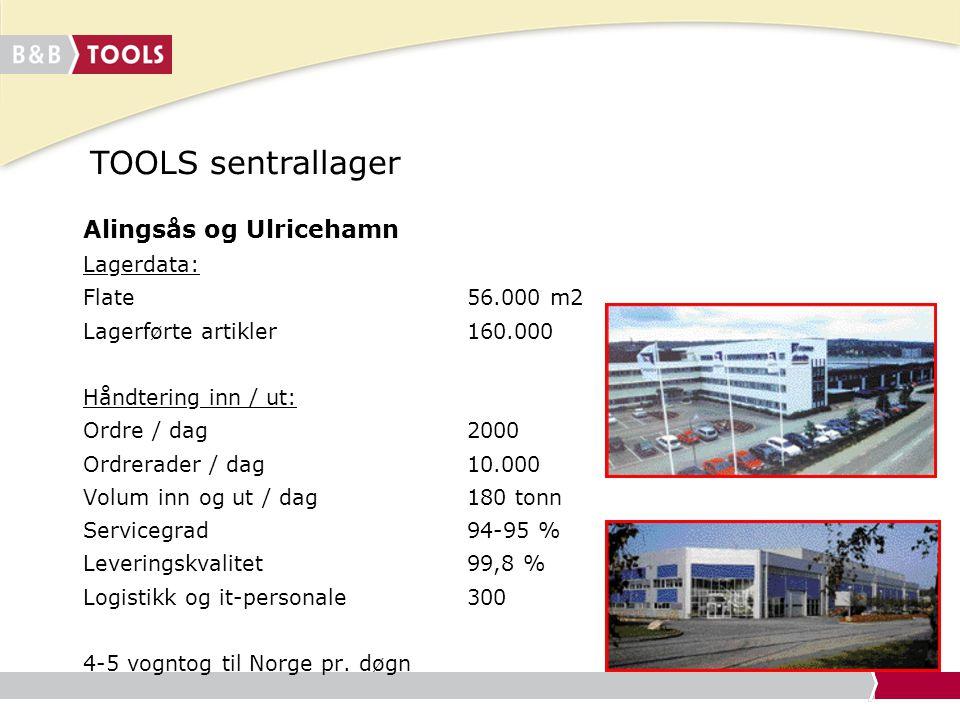 Alingsås og Ulricehamn Lagerdata: Flate 56.000 m2 Lagerførte artikler160.000 Håndtering inn / ut: Ordre / dag 2000 Ordrerader / dag 10.000 Volum inn o