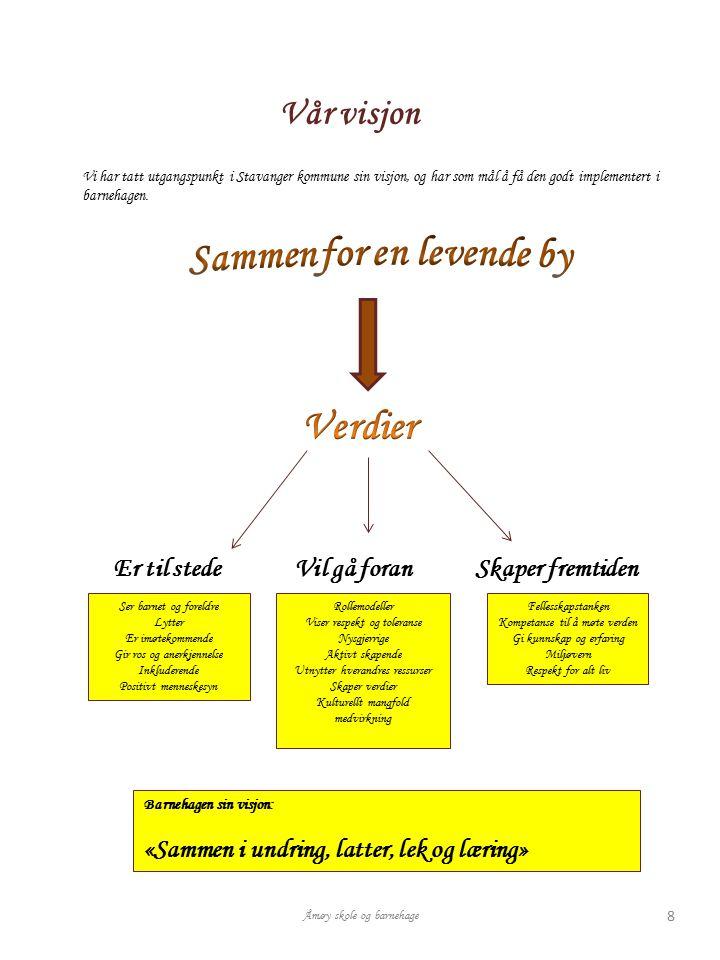 Faglig innhold 2013 -2015 Vi skal legge til rette for at Rammeplan for barnehager , Kvalitetsplanen for Stavanger Kommune – Stadig bedre , og barnehagens egne satningsområder blir gjennomført i vår barnehage.