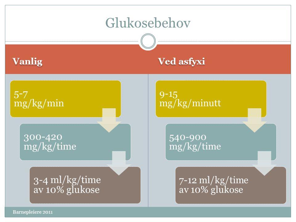 Vanlig Ved asfyxi 5-7 mg/kg/min 300-420 mg/kg/time 3-4 ml/kg/time av 10% glukose 9-15 mg/kg/minutt 540-900 mg/kg/time 7-12 ml/kg/time av 10% glukose G