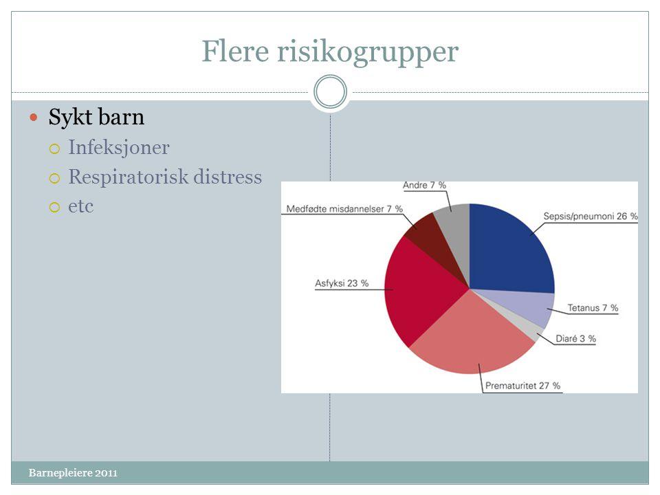 Flere risikogrupper Sykt barn  Infeksjoner  Respiratorisk distress  etc Barnepleiere 2011