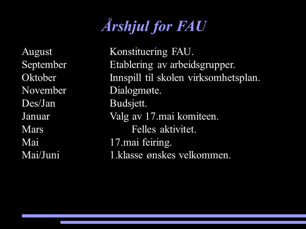 Årshjul for FAU AugustKonstituering FAU. SeptemberEtablering av arbeidsgrupper. OktoberInnspill til skolen virksomhetsplan. NovemberDialogmøte. Des/Ja