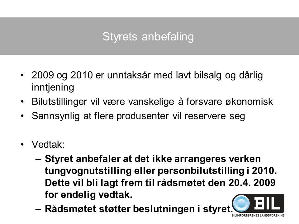 Styrets anbefaling 2009 og 2010 er unntaksår med lavt bilsalg og dårlig inntjening Bilutstillinger vil være vanskelige å forsvare økonomisk Sannsynlig