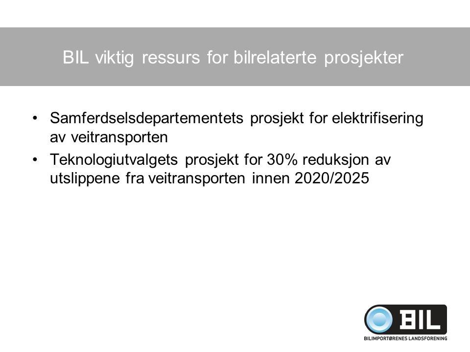 BIL viktig ressurs for bilrelaterte prosjekter Samferdselsdepartementets prosjekt for elektrifisering av veitransporten Teknologiutvalgets prosjekt fo