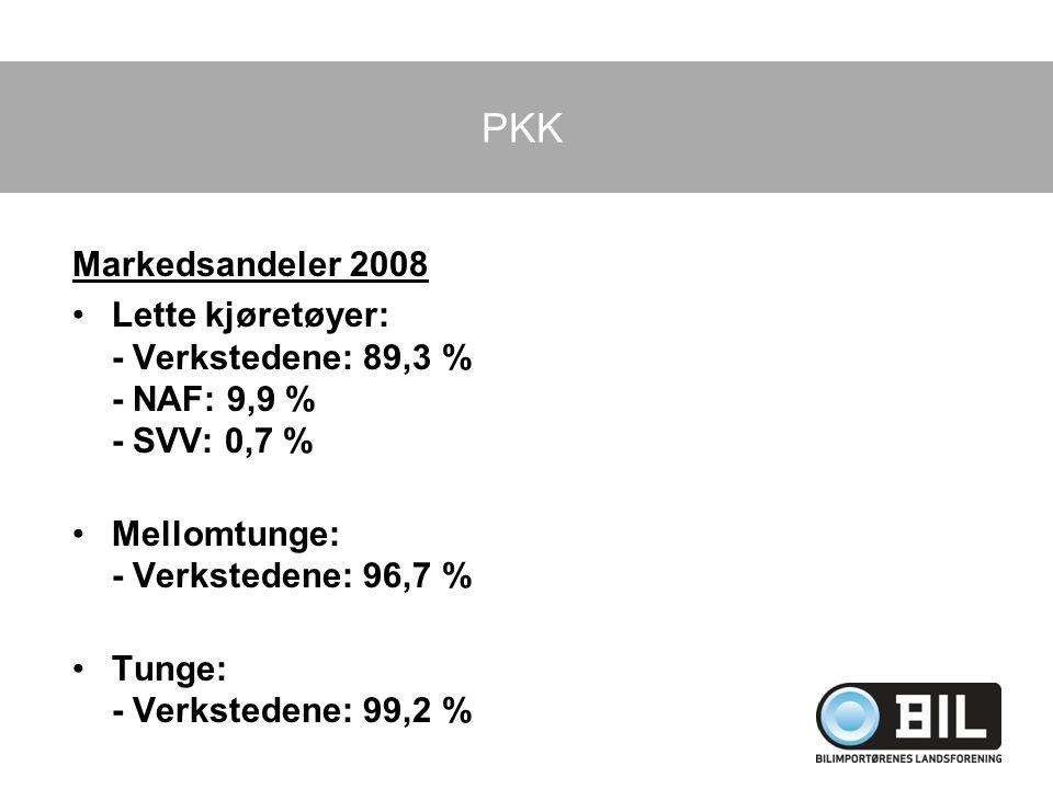 PKK Markedsandeler 2008 Lette kjøretøyer: - Verkstedene: 89,3 % - NAF: 9,9 % - SVV: 0,7 % Mellomtunge: - Verkstedene: 96,7 % Tunge: - Verkstedene: 99,