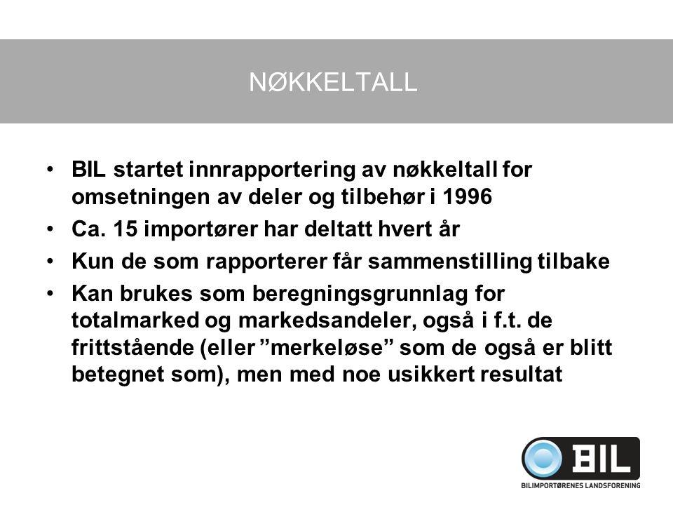 NØKKELTALL BIL startet innrapportering av nøkkeltall for omsetningen av deler og tilbehør i 1996 Ca. 15 importører har deltatt hvert år Kun de som rap