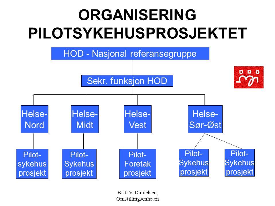 Britt V. Danielsen, Omstillingsenheten ORGANISERING PILOTSYKEHUSPROSJEKTET HOD - Nasjonal referansegruppe Sekr. funksjon HOD Helse- Nord Helse- Midt H