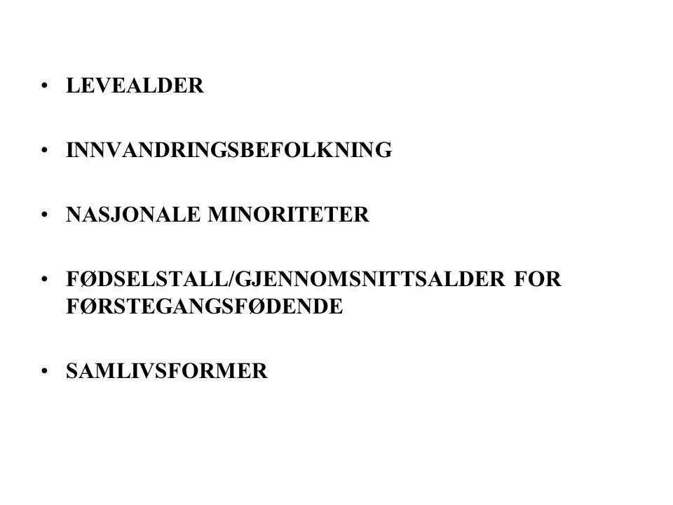 HVORFOR FÅR KVINNER I NORGE MANGE BARN.A: Norge er et protestantisk land.