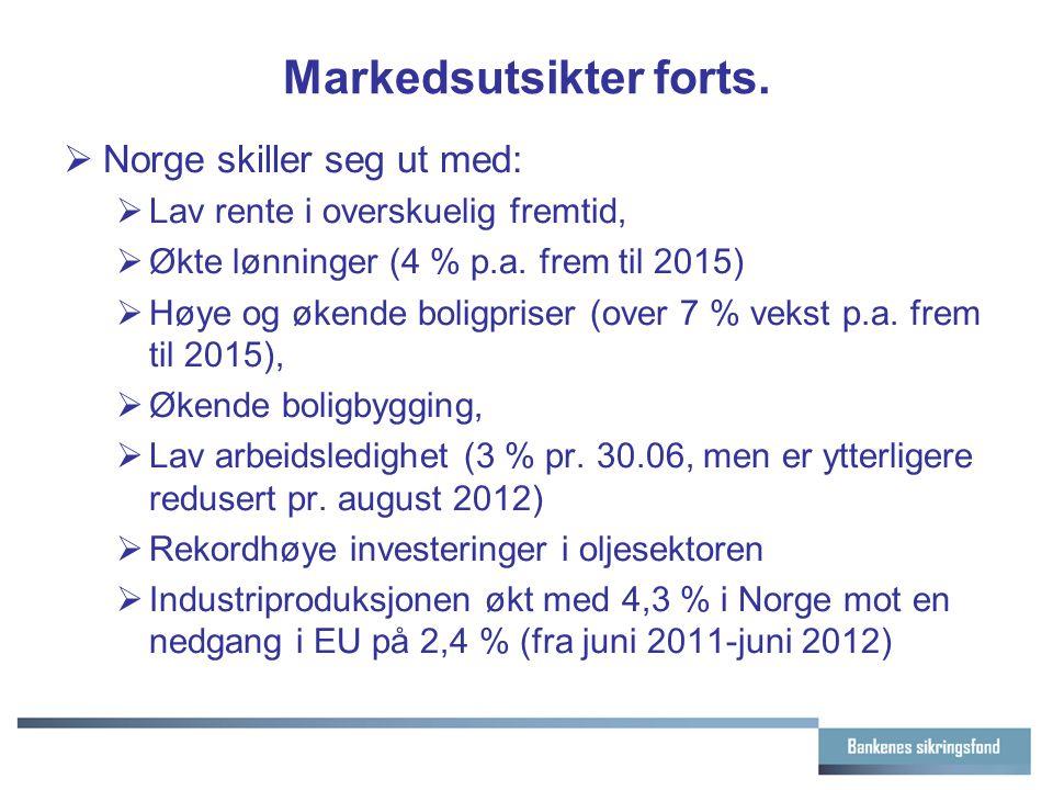Markedsutsikter forts.  Norge skiller seg ut med:  Lav rente i overskuelig fremtid,  Økte lønninger (4 % p.a. frem til 2015)  Høye og økende bolig