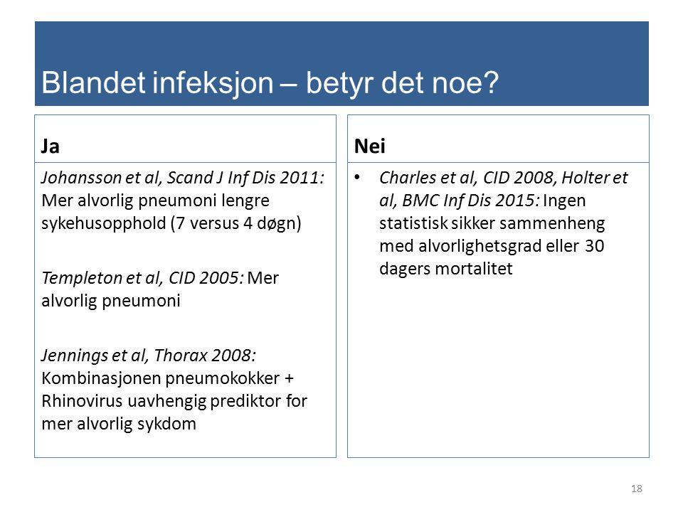Blandet infeksjon – betyr det noe? Ja Johansson et al, Scand J Inf Dis 2011: Mer alvorlig pneumoni lengre sykehusopphold (7 versus 4 døgn) Templeton e