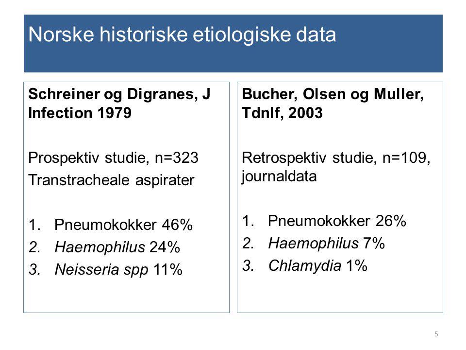 Norske historiske etiologiske data Schreiner og Digranes, J Infection 1979 Prospektiv studie, n=323 Transtracheale aspirater 1.Pneumokokker 46% 2.Haem