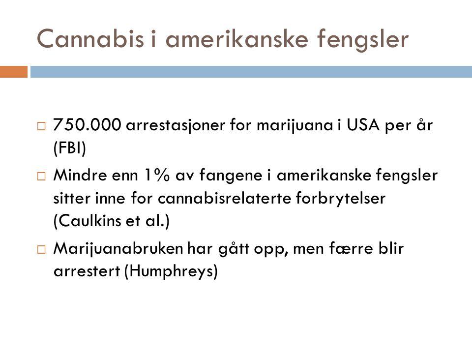 Cannabis i amerikanske fengsler  750.000 arrestasjoner for marijuana i USA per år (FBI)  Mindre enn 1% av fangene i amerikanske fengsler sitter inne for cannabisrelaterte forbrytelser (Caulkins et al.)  Marijuanabruken har gått opp, men færre blir arrestert (Humphreys)