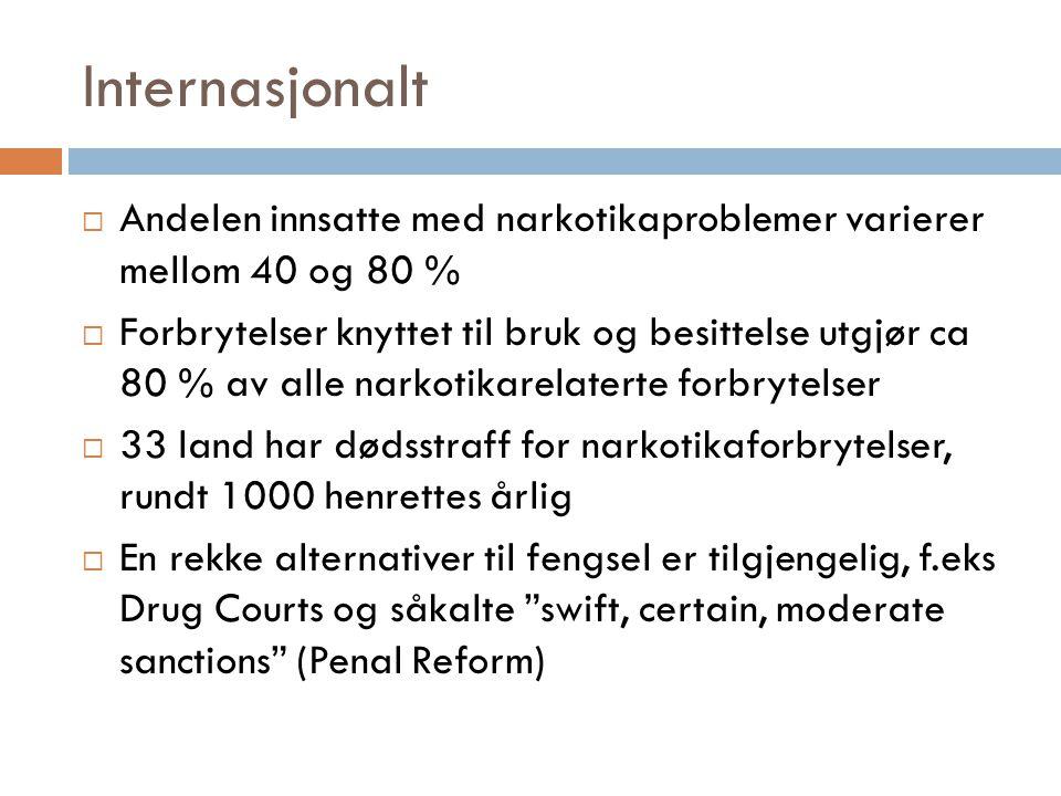 Internasjonalt  Andelen innsatte med narkotikaproblemer varierer mellom 40 og 80 %  Forbrytelser knyttet til bruk og besittelse utgjør ca 80 % av alle narkotikarelaterte forbrytelser  33 land har dødsstraff for narkotikaforbrytelser, rundt 1000 henrettes årlig  En rekke alternativer til fengsel er tilgjengelig, f.eks Drug Courts og såkalte swift, certain, moderate sanctions (Penal Reform)
