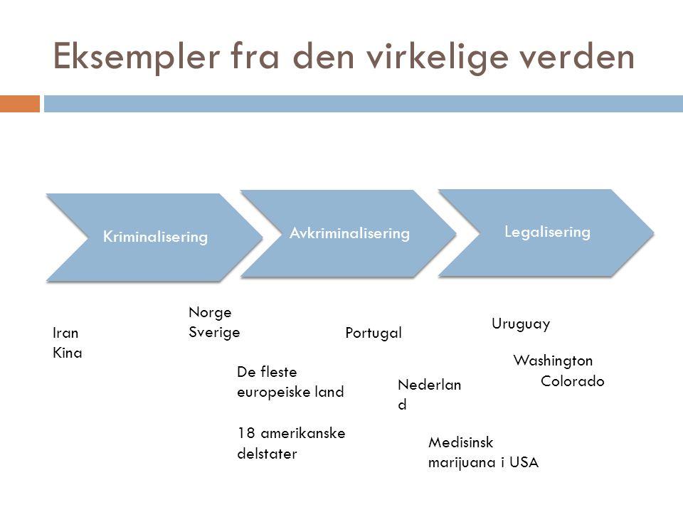 Eksempler fra den virkelige verden Kriminalisering Avkriminalisering Legalisering Norge Sverige Nederlan d Uruguay De fleste europeiske land 18 amerik