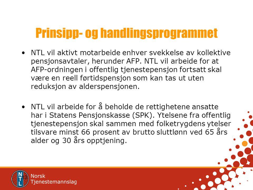 Prinsipp- og handlingsprogrammet NTL vil aktivt motarbeide enhver svekkelse av kollektive pensjonsavtaler, herunder AFP.