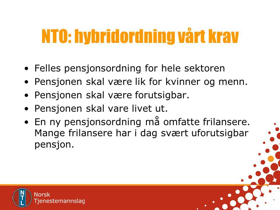 NTO: hybridordning vårt krav Felles pensjonsordning for hele sektoren Pensjonen skal være lik for kvinner og menn. Pensjonen skal være forutsigbar. Pe