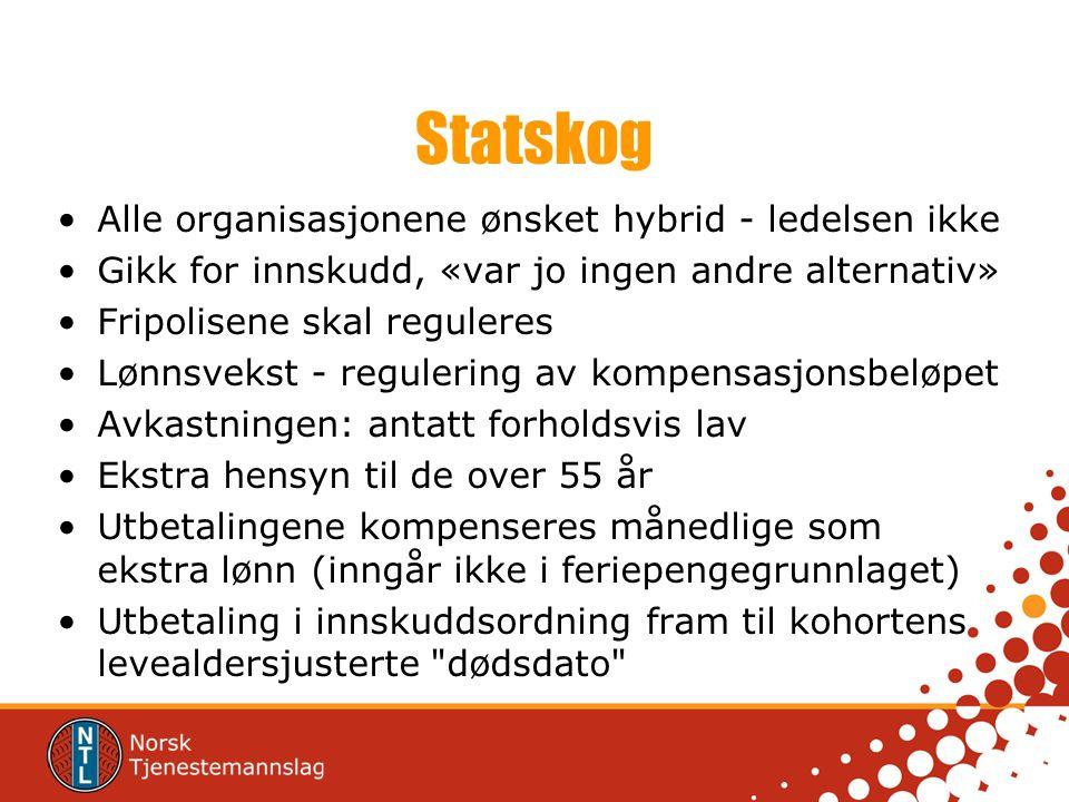 Statskog Alle organisasjonene ønsket hybrid - ledelsen ikke Gikk for innskudd, «var jo ingen andre alternativ» Fripolisene skal reguleres Lønnsvekst -