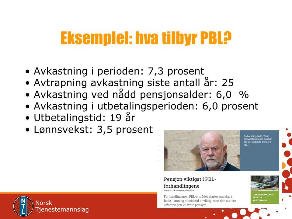 Eksemplel: hva tilbyr PBL? Avkastning i perioden: 7,3 prosent Avtrapning avkastning siste antall år: 25 Avkastning ved nådd pensjonsalder: 6,0 % Avkas