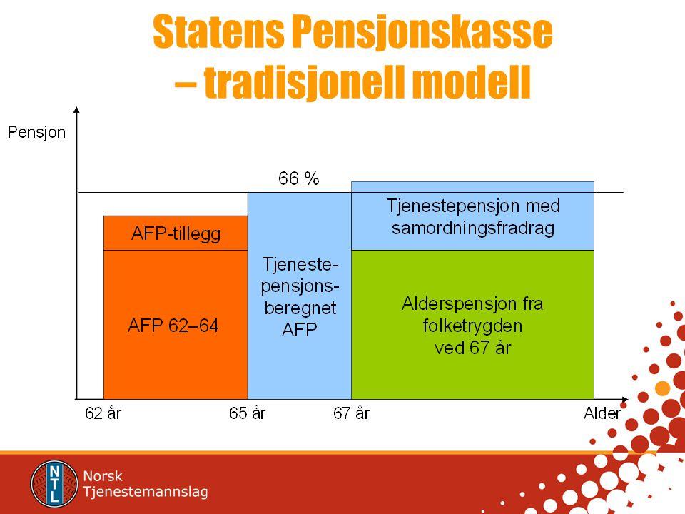 Statens Pensjonskasse – tradisjonell modell