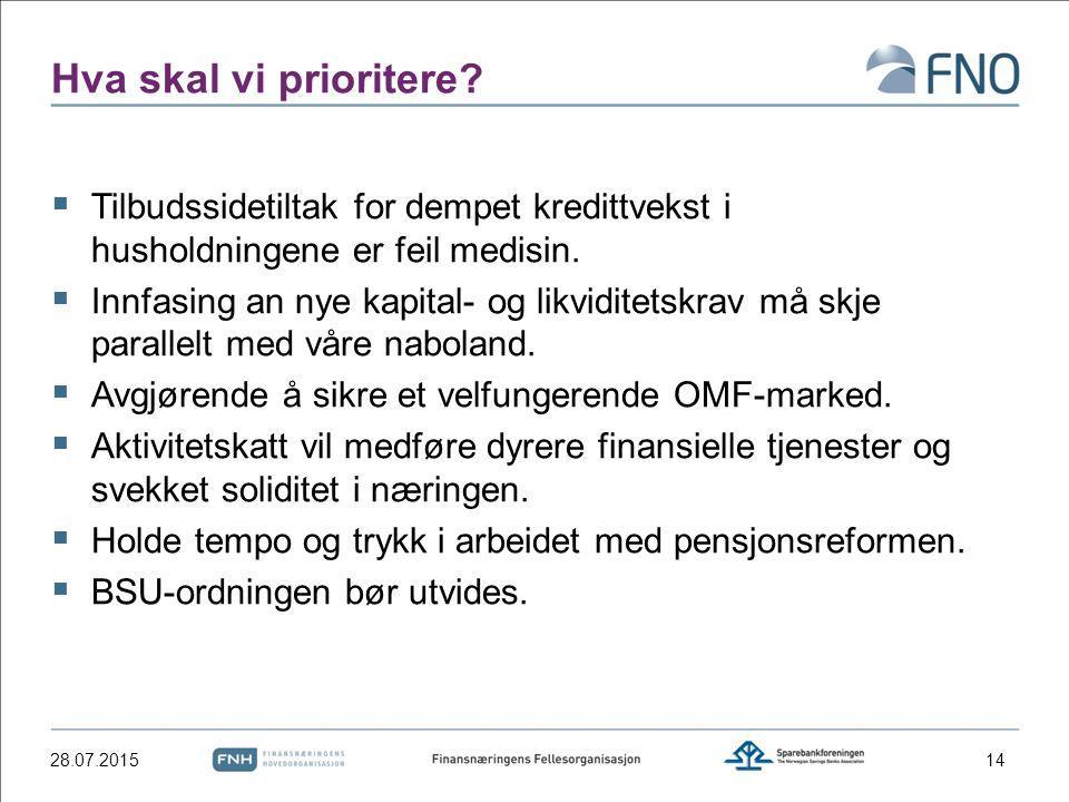 Hva skal vi prioritere?  Tilbudssidetiltak for dempet kredittvekst i husholdningene er feil medisin.  Innfasing an nye kapital- og likviditetskrav m