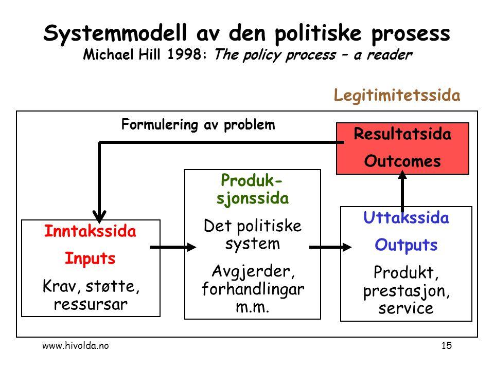 15 Systemmodell av den politiske prosess Michael Hill 1998: The policy process – a reader Inntakssida Inputs Krav, støtte, ressursar Produk- sjonssida