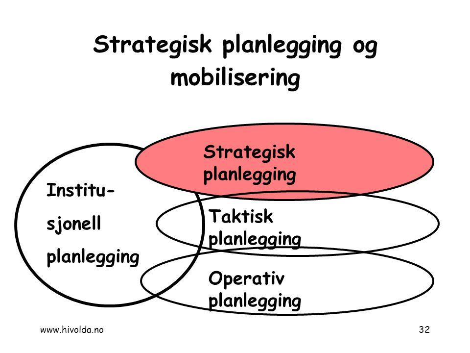 Strategisk planlegging og mobilisering Strategisk planlegging Taktisk planlegging Operativ planlegging Institu- sjonell planlegging 32www.hivolda.no