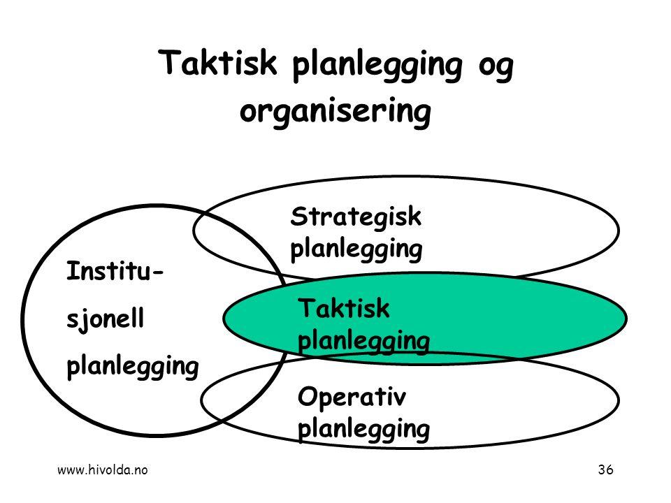Taktisk planlegging og organisering Strategisk planlegging Taktisk planlegging Operativ planlegging Institu- sjonell planlegging 36www.hivolda.no