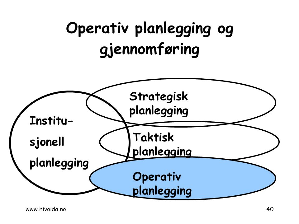 Operativ planlegging og gjennomføring Strategisk planlegging Taktisk planlegging Operativ planlegging Institu- sjonell planlegging 40www.hivolda.no