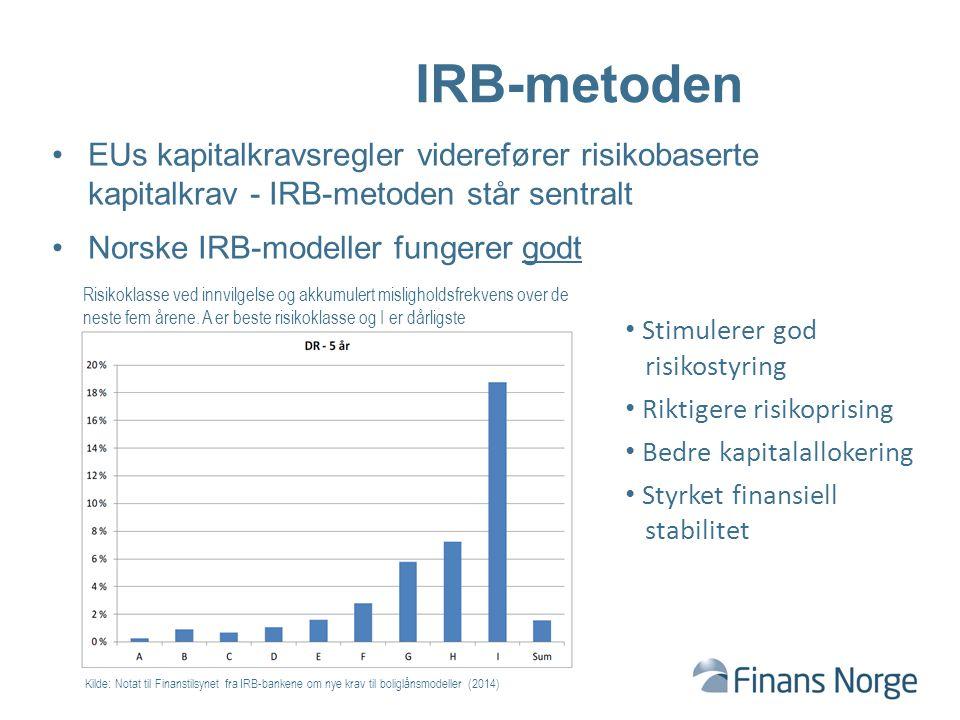 IRB-metoden EUs kapitalkravsregler viderefører risikobaserte kapitalkrav - IRB-metoden står sentralt Norske IRB-modeller fungerer godt Stimulerer god risikostyring Riktigere risikoprising Bedre kapitalallokering Styrket finansiell stabilitet Risikoklasse ved innvilgelse og akkumulert misligholdsfrekvens over de neste fem årene.