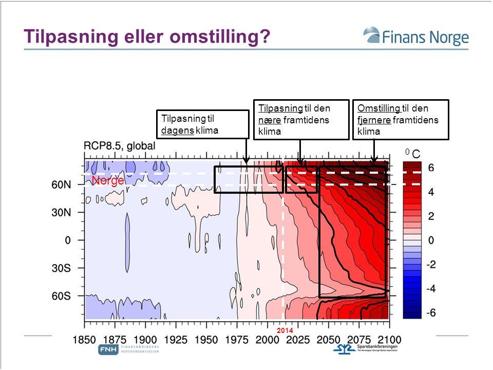Tilpasning eller omstilling? 0 C Norge 2014 Tilpasning til dagens klima Tilpasning til den nære framtidens klima Omstilling til den fjernere framtiden