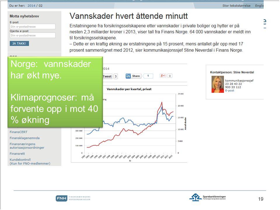 19 Norge: vannskader har økt mye. Klimaprognoser: må forvente opp i mot 40 % økning Norge: vannskader har økt mye. Klimaprognoser: må forvente opp i m