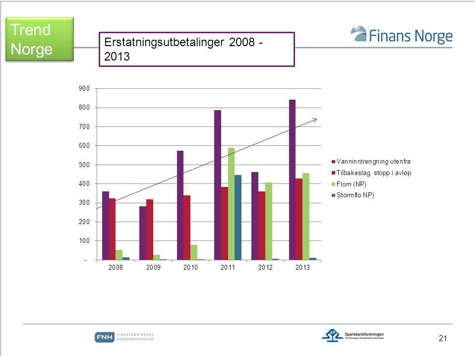 21 Erstatningsutbetalinger 2008 - 2013 Trend Norge