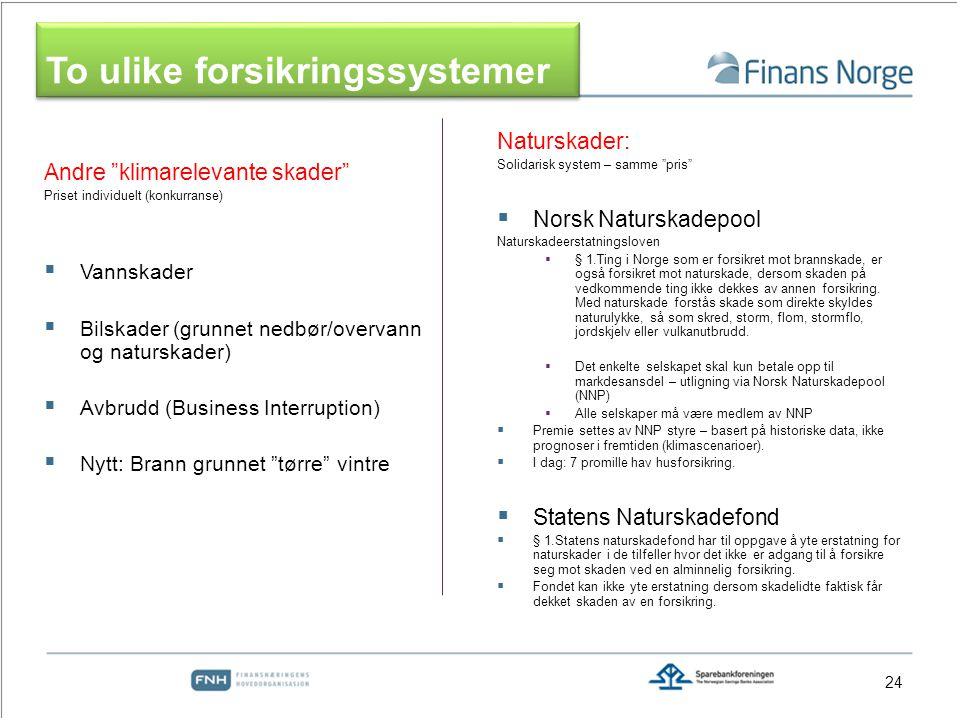 To ulike forsikringssystemer Andre klimarelevante skader Priset individuelt (konkurranse)  Vannskader  Bilskader (grunnet nedbør/overvann og naturskader)  Avbrudd (Business Interruption)  Nytt: Brann grunnet tørre vintre Naturskader: Solidarisk system – samme pris  Norsk Naturskadepool Naturskadeerstatningsloven  § 1.Ting i Norge som er forsikret mot brannskade, er også forsikret mot naturskade, dersom skaden på vedkommende ting ikke dekkes av annen forsikring.