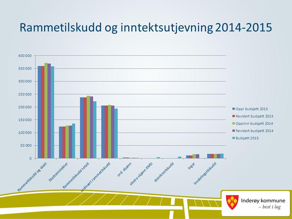 Rammetilskudd og inntektsutjevning 2014-2015