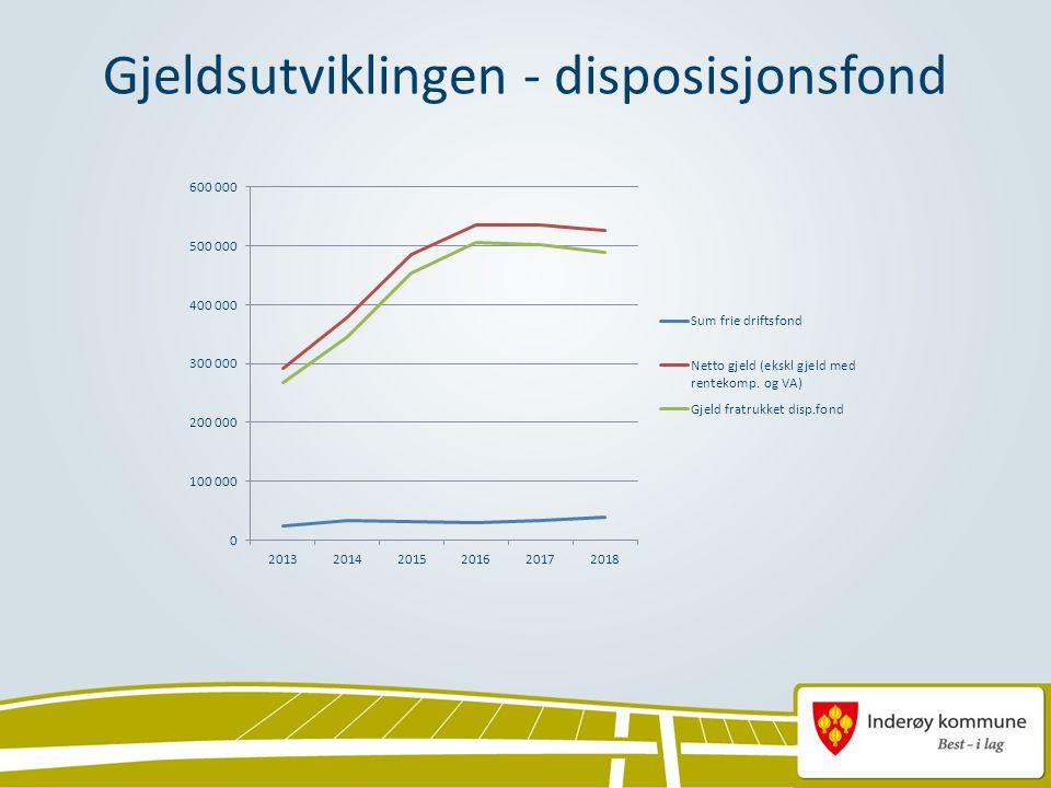 Gjeldsutviklingen - disposisjonsfond