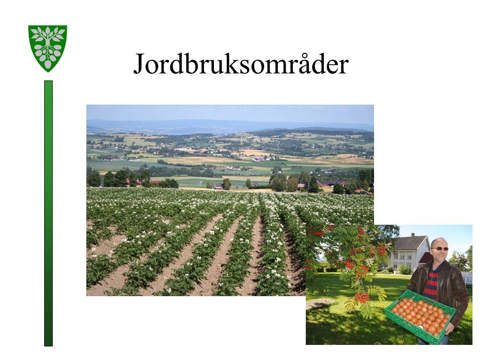 Jordbruksområder