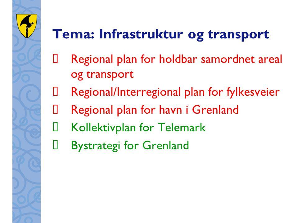 Tema: Infrastruktur og transport  Regional plan for holdbar samordnet areal og transport  Regional/Interregional plan for fylkesveier  Regional plan for havn i Grenland  Kollektivplan for Telemark  Bystrategi for Grenland
