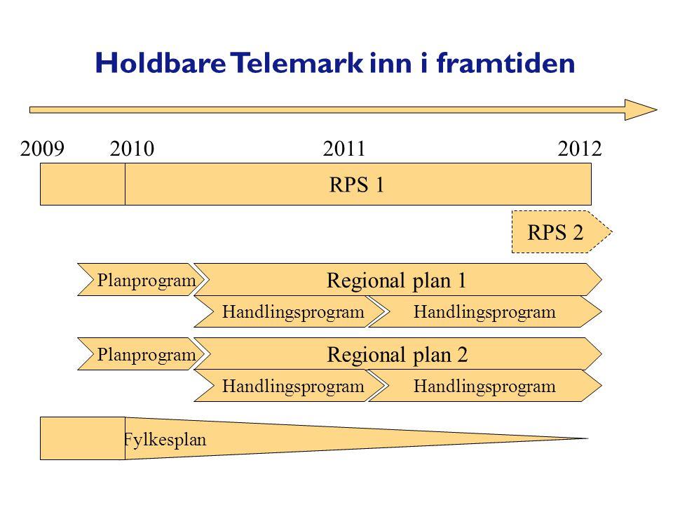 2009 2010 2011 2012 Planprogram Regional plan 1 Handlingsprogram Holdbare Telemark inn i framtiden RPS 1 RPS 2 Handlingsprogram Planprogram Regional plan 2 Handlingsprogram Fylkesplan