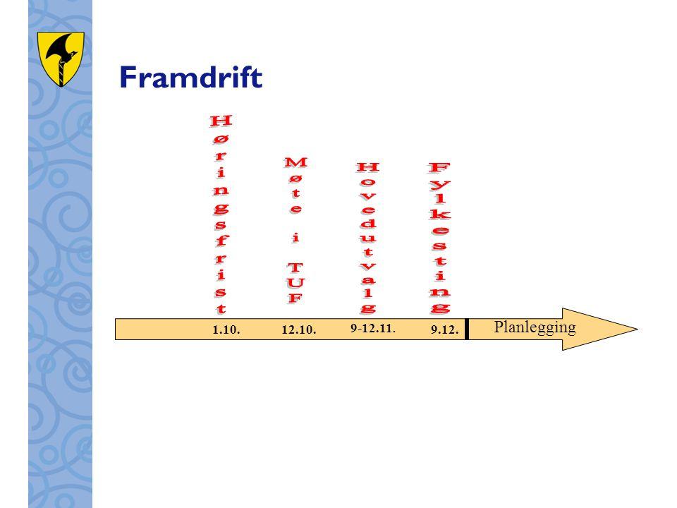 Framdrift 1.10.12.10. 9-12.11. 9.12. Planlegging