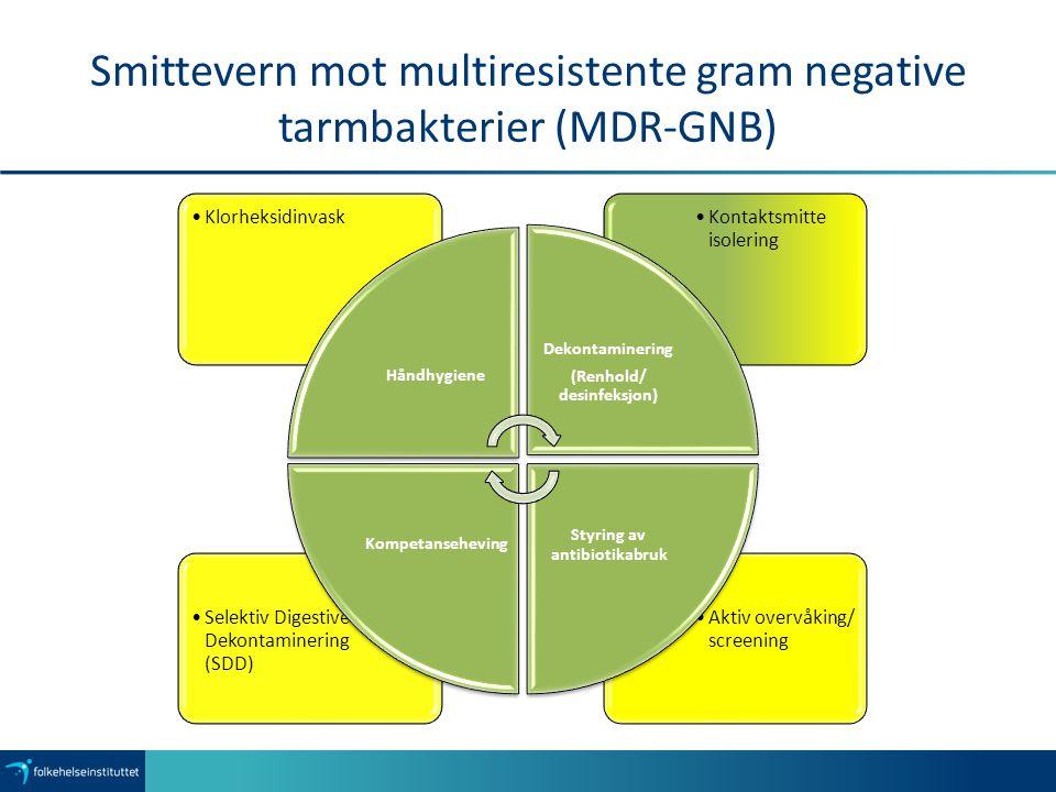 Aktiv overvåking/ screening Selektiv Digestive Dekontaminering (SDD) Kontaktsmitte isolering Klorheksidinvask Håndhygiene Dekontaminering (Renhold/ de