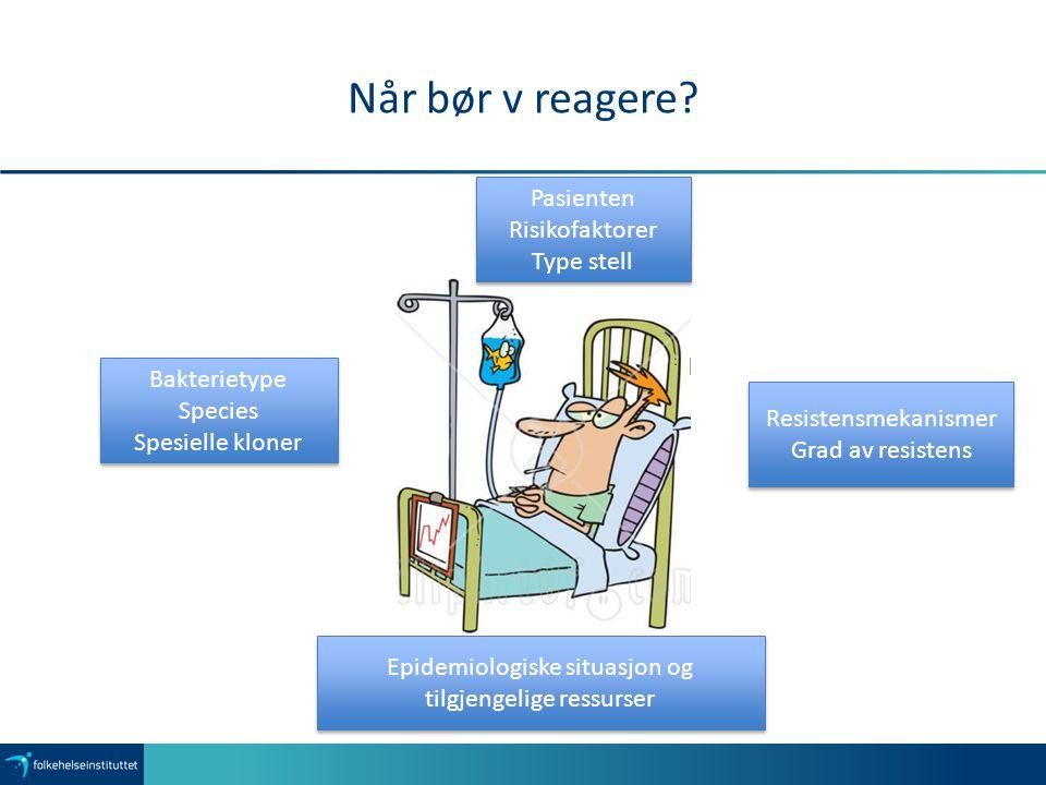 Når bør v reagere? Pasienten Risikofaktorer Type stell Pasienten Risikofaktorer Type stell Bakterietype Species Spesielle kloner Bakterietype Species