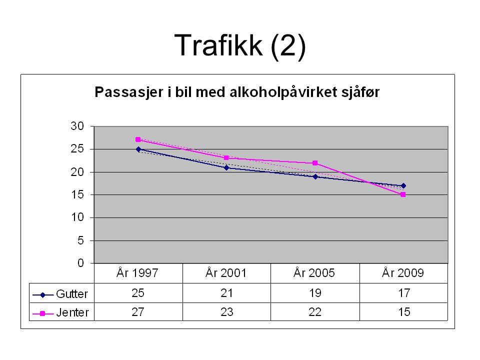 Trafikk (2)