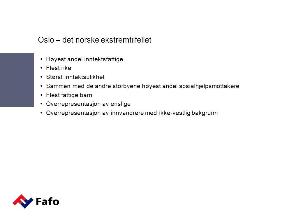 Oslo – det norske ekstremtilfellet Høyest andel inntektsfattige Flest rike Størst inntektsulikhet Sammen med de andre storbyene høyest andel sosialhjelpsmottakere Flest fattige barn Overrepresentasjon av enslige Overrepresentasjon av innvandrere med ikke-vestlig bakgrunn
