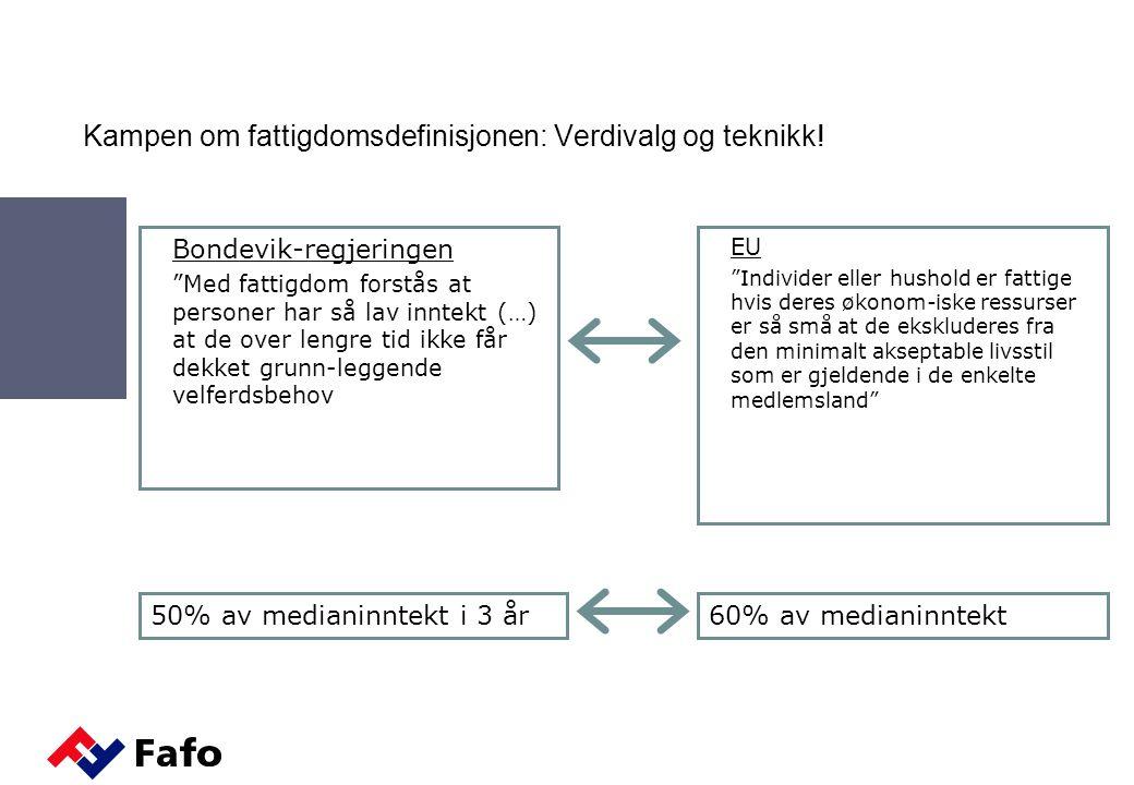 Kampen om fattigdomsdefinisjonen: Verdivalg og teknikk.