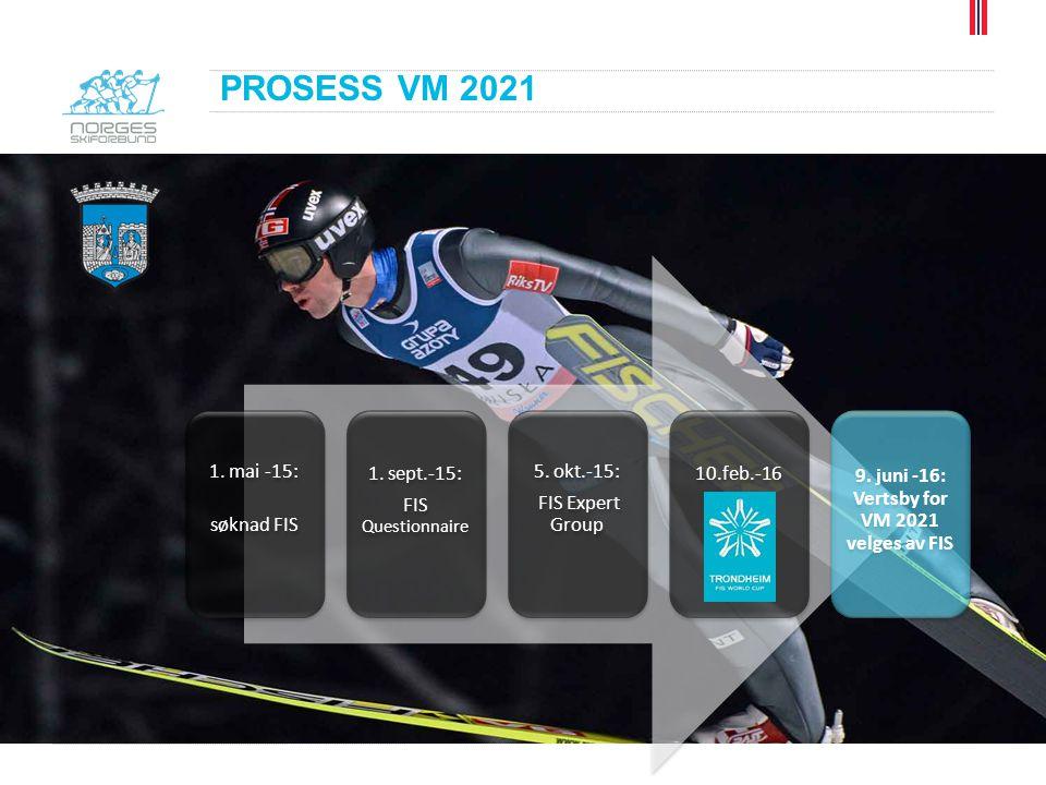 1. mai -15: søknad FIS 1. sept.-15: FIS Questionnaire 5. okt.-15: FIS Expert Group 10.feb.-16 9. juni -16: Vertsby for VM 2021 velges av FIS PROSESS V