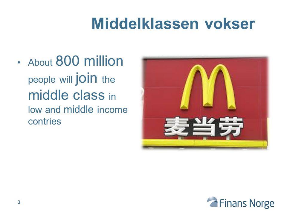 Økologisk fotavtrykk Vision 2050 ecological footprint against business-as-usual How many Earths do we use.