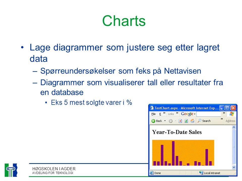 HØGSKOLEN I AGDER AVDELING FOR TEKNOLOGI Charts Lage diagrammer som justere seg etter lagret data –Spørreundersøkelser som feks på Nettavisen –Diagrammer som visualiserer tall eller resultater fra en database Eks 5 mest solgte varer i %