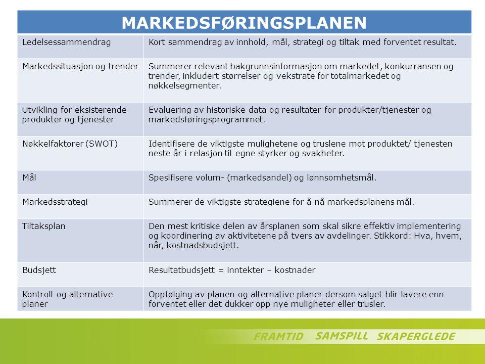 MARKEDSFØRINGSPLANEN LedelsessammendragKort sammendrag av innhold, mål, strategi og tiltak med forventet resultat. Markedssituasjon og trenderSummerer