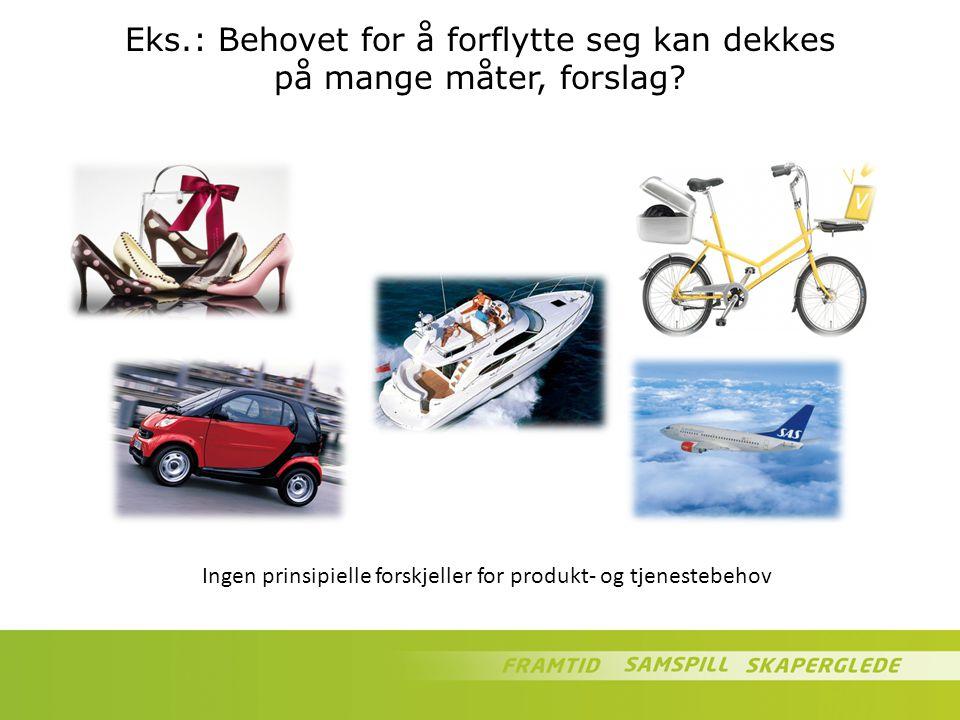 Eks.: Behovet for å forflytte seg kan dekkes på mange måter, forslag? Ingen prinsipielle forskjeller for produkt- og tjenestebehov